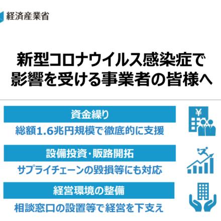 【経産省】新型コロナウイルスの影響を受けた中小企業者への支援について