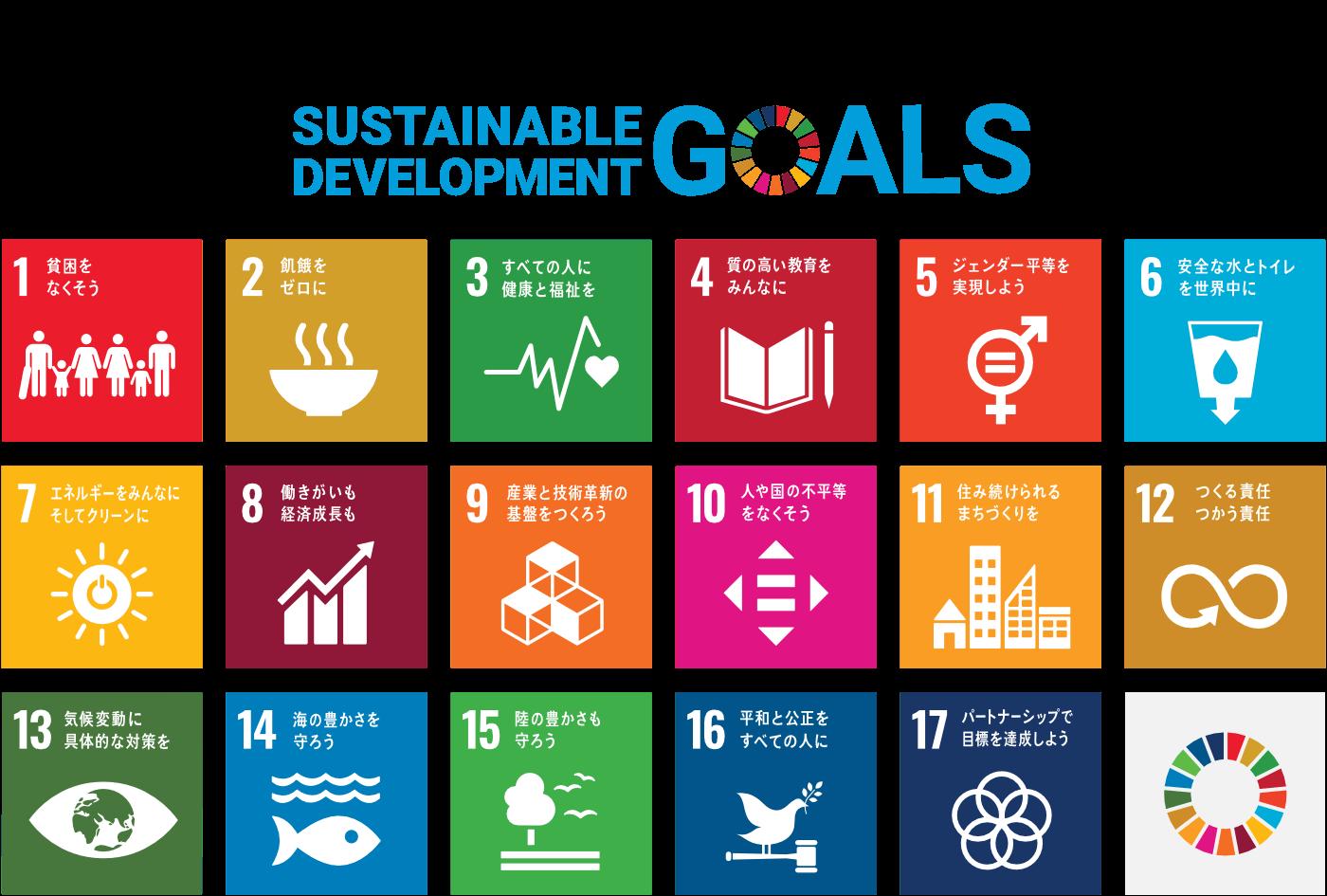 持続可能な開発目標ーSDGs